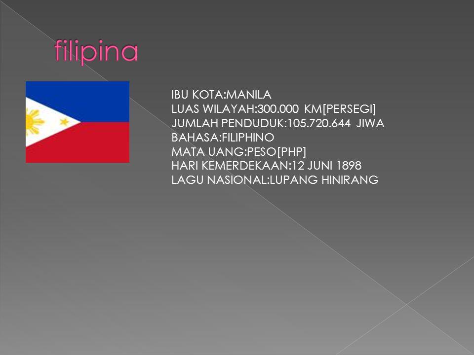 filipina IBU KOTA:MANILA LUAS WILAYAH:300.000 KM[PERSEGI]